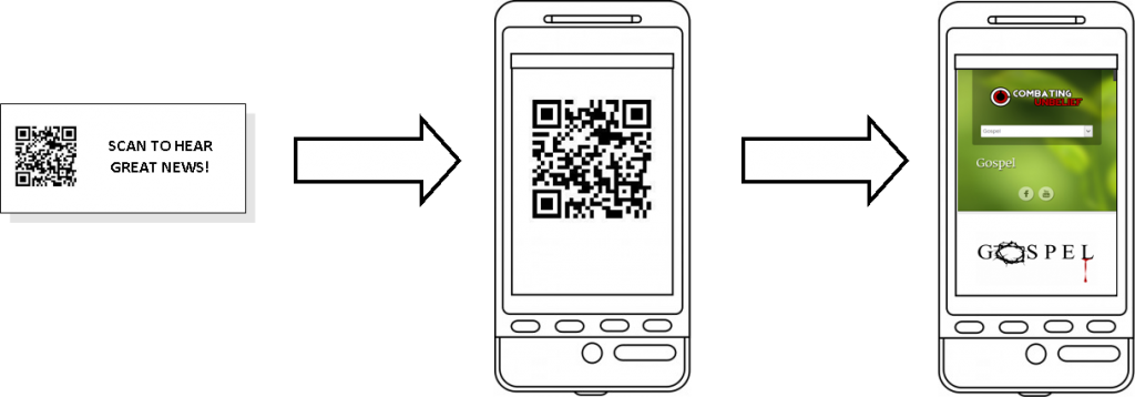 scan to hear great news